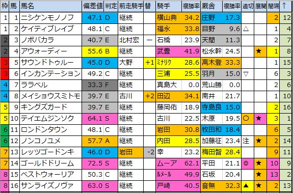 f:id:onix-oniku:20200218162151p:plain