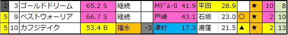 f:id:onix-oniku:20200218162452p:plain