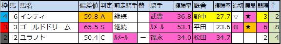 f:id:onix-oniku:20200218165424p:plain