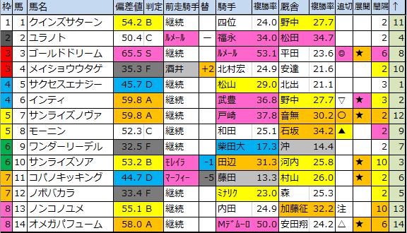 f:id:onix-oniku:20200218165459p:plain