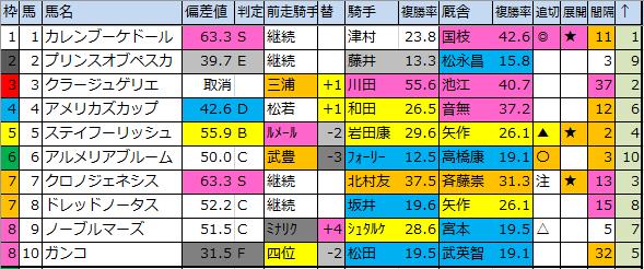 f:id:onix-oniku:20200220142930p:plain