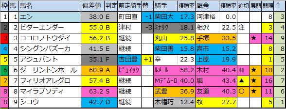 f:id:onix-oniku:20200220145110p:plain