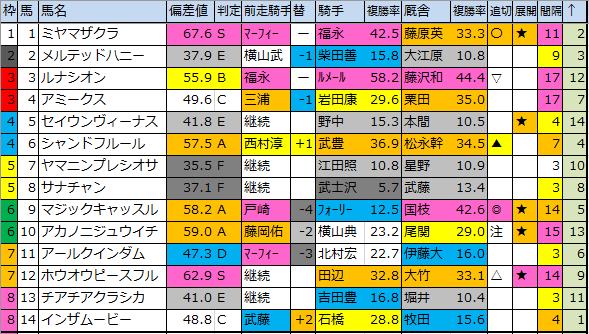 f:id:onix-oniku:20200220151600p:plain