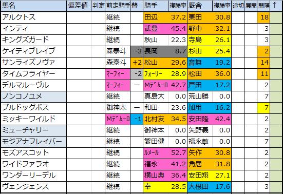 f:id:onix-oniku:20200220163544p:plain