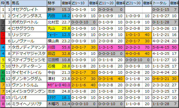 f:id:onix-oniku:20200221160909p:plain