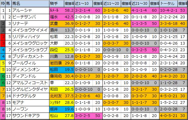 f:id:onix-oniku:20200221171737p:plain