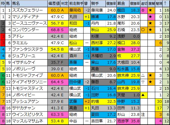 f:id:onix-oniku:20200221190919p:plain