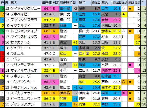 f:id:onix-oniku:20200221191351p:plain