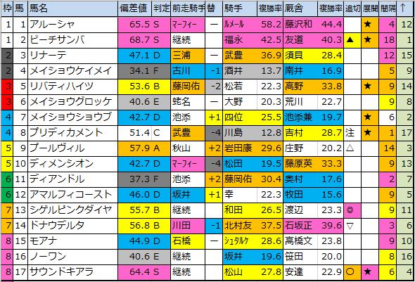 f:id:onix-oniku:20200221193437p:plain