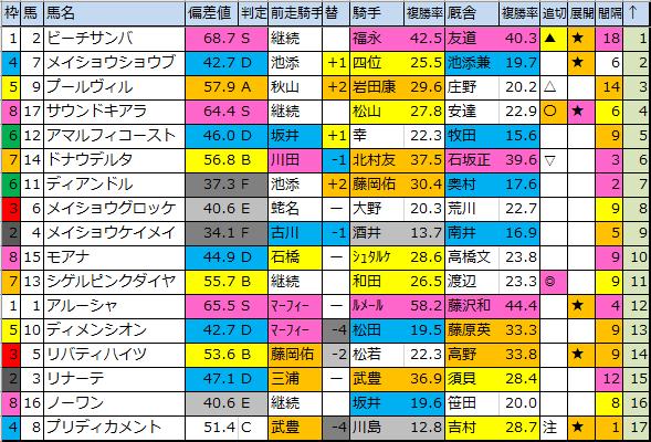 f:id:onix-oniku:20200221193630p:plain