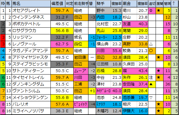 f:id:onix-oniku:20200221200140p:plain