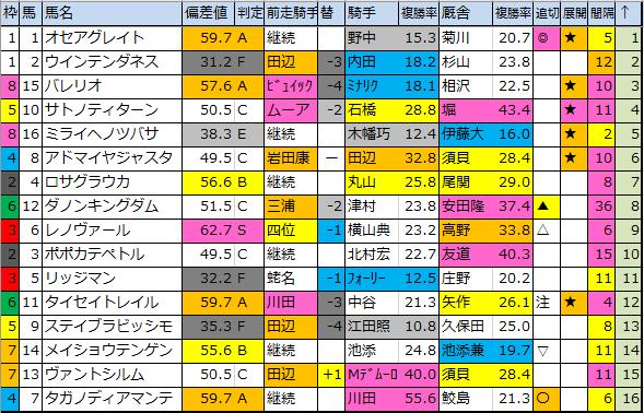 f:id:onix-oniku:20200221200331p:plain