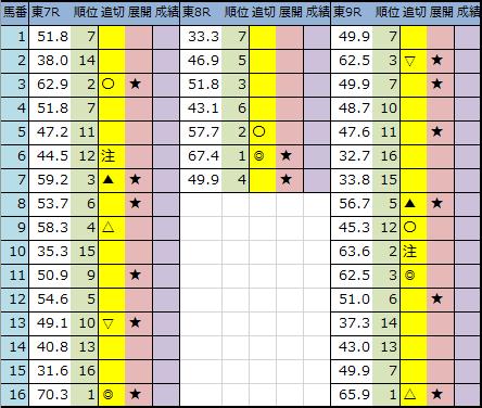 f:id:onix-oniku:20200221205437p:plain