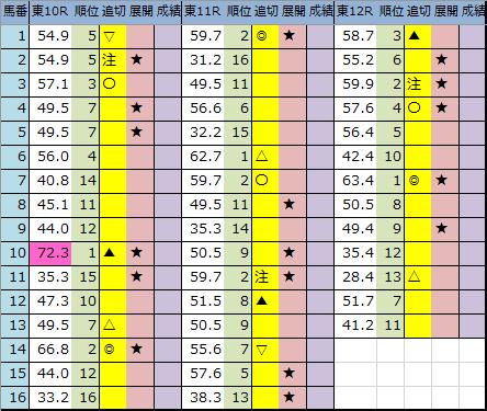 f:id:onix-oniku:20200221205512p:plain