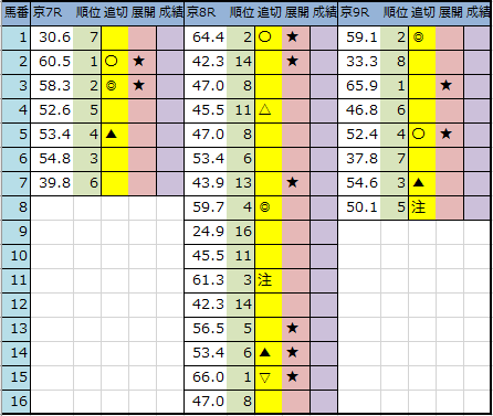 f:id:onix-oniku:20200221205552p:plain
