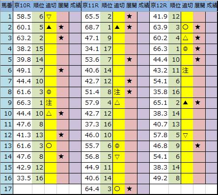 f:id:onix-oniku:20200221205618p:plain