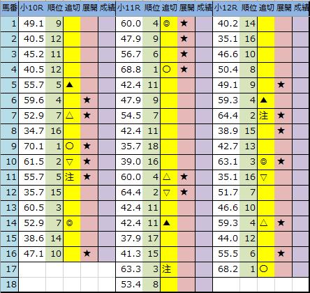 f:id:onix-oniku:20200221205723p:plain