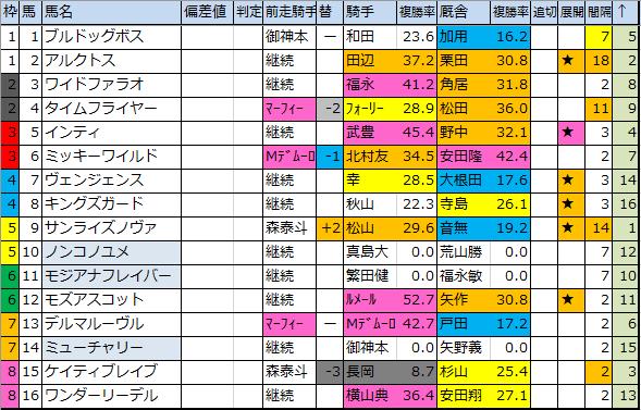 f:id:onix-oniku:20200221210609p:plain