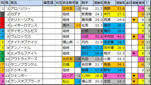 f:id:onix-oniku:20200221211108p:plain