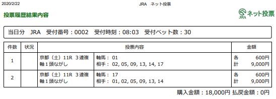 f:id:onix-oniku:20200222080523p:plain