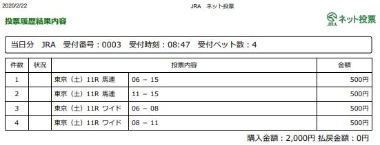 f:id:onix-oniku:20200222084807p:plain
