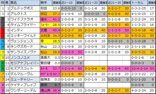 f:id:onix-oniku:20200222131939p:plain