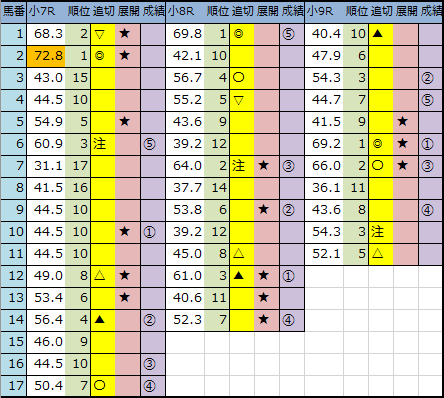 f:id:onix-oniku:20200222142447p:plain