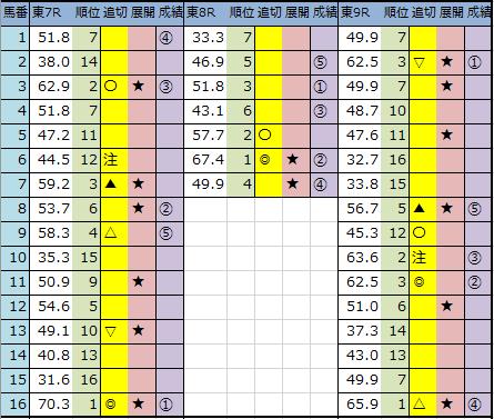 f:id:onix-oniku:20200222144537p:plain