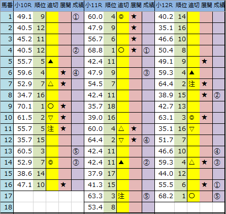 f:id:onix-oniku:20200222162958p:plain