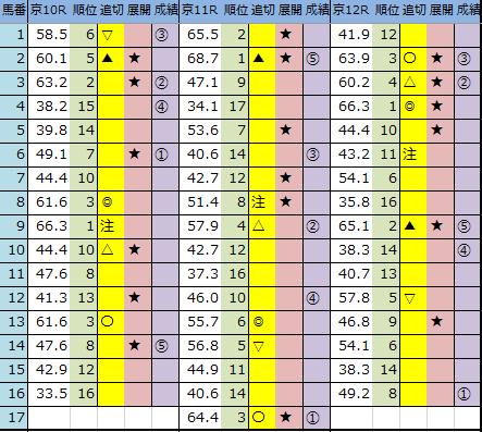 f:id:onix-oniku:20200222163449p:plain