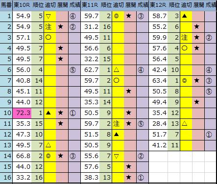 f:id:onix-oniku:20200222164214p:plain