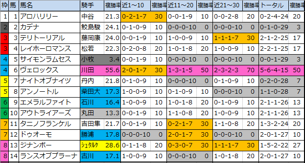 f:id:onix-oniku:20200222172241p:plain