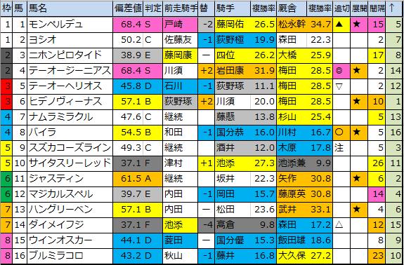 f:id:onix-oniku:20200222182546p:plain
