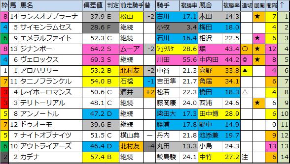 f:id:onix-oniku:20200222184233p:plain
