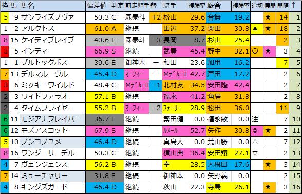 f:id:onix-oniku:20200222190252p:plain