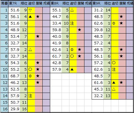 f:id:onix-oniku:20200222195620p:plain