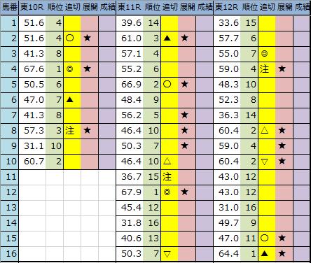 f:id:onix-oniku:20200222195649p:plain