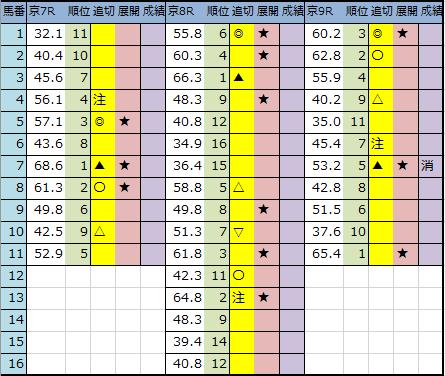 f:id:onix-oniku:20200222195732p:plain