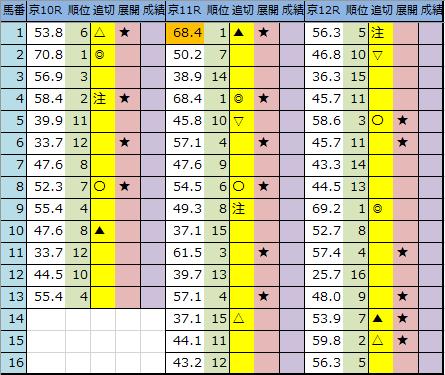 f:id:onix-oniku:20200222195802p:plain