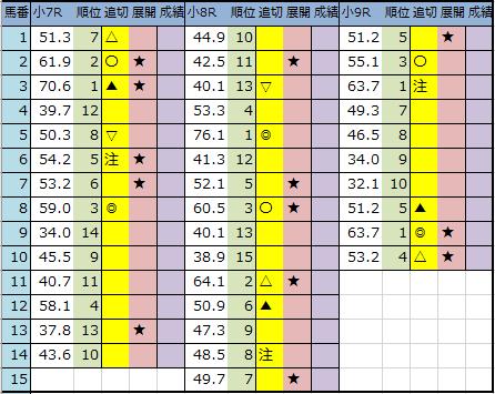 f:id:onix-oniku:20200222195841p:plain