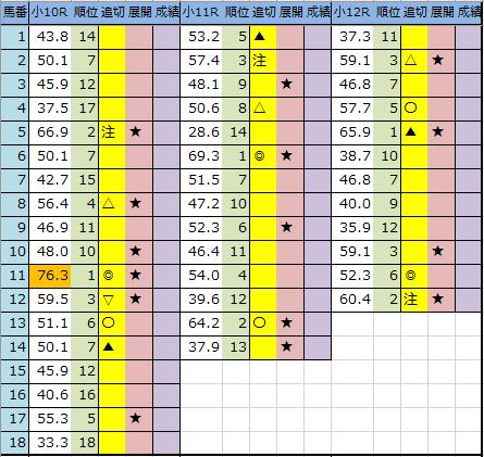 f:id:onix-oniku:20200222195920p:plain