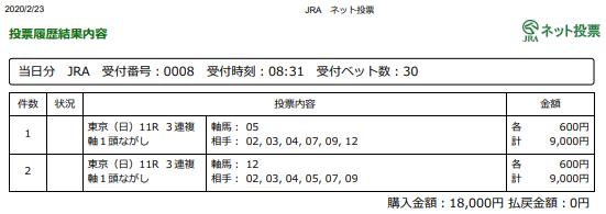 f:id:onix-oniku:20200223083256p:plain