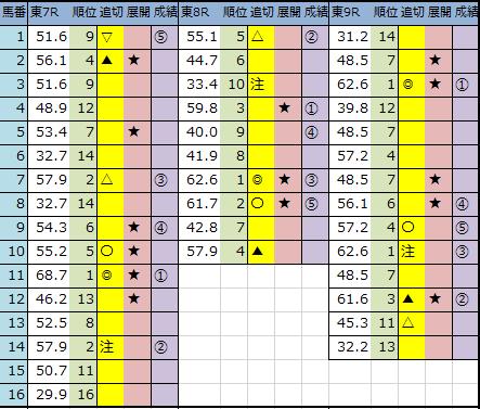 f:id:onix-oniku:20200223143533p:plain