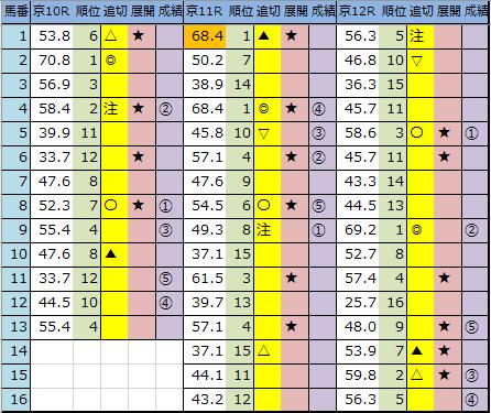 f:id:onix-oniku:20200223162225p:plain