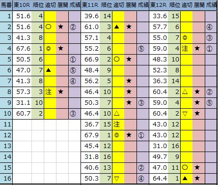 f:id:onix-oniku:20200223163547p:plain