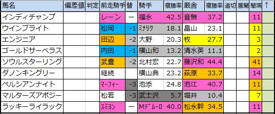 f:id:onix-oniku:20200224163652p:plain