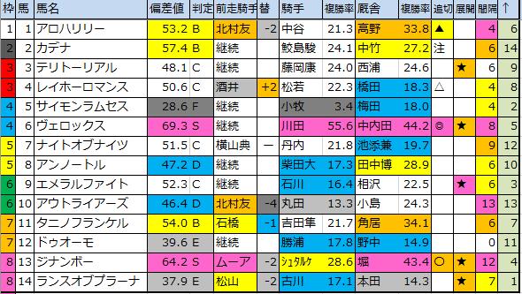 f:id:onix-oniku:20200228103332p:plain