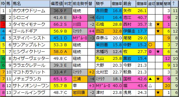f:id:onix-oniku:20200228183754p:plain