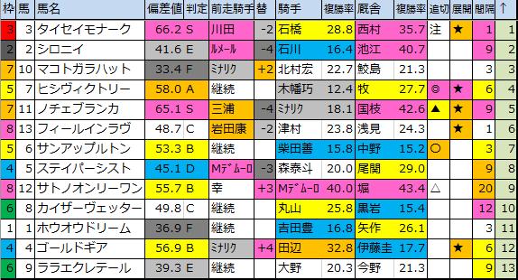 f:id:onix-oniku:20200228184104p:plain