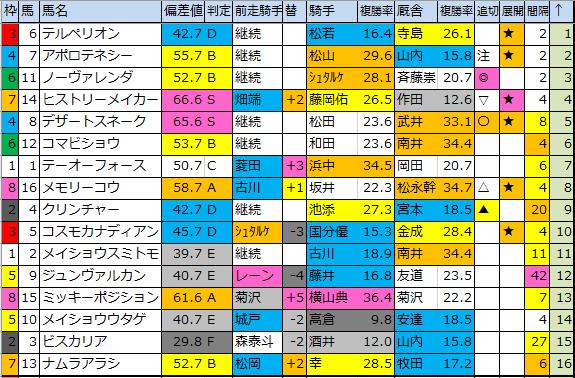 f:id:onix-oniku:20200228184509p:plain
